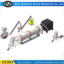Popular chicken feed pellet mill/ feed pellet production line (CE)