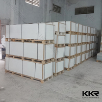 Artificial Stone solid surface casting plant, interior window sills