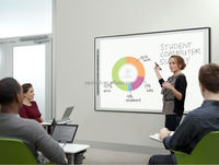 Portable Interactive Whiteboard for multi-medio classroom or meeting room,Smart board