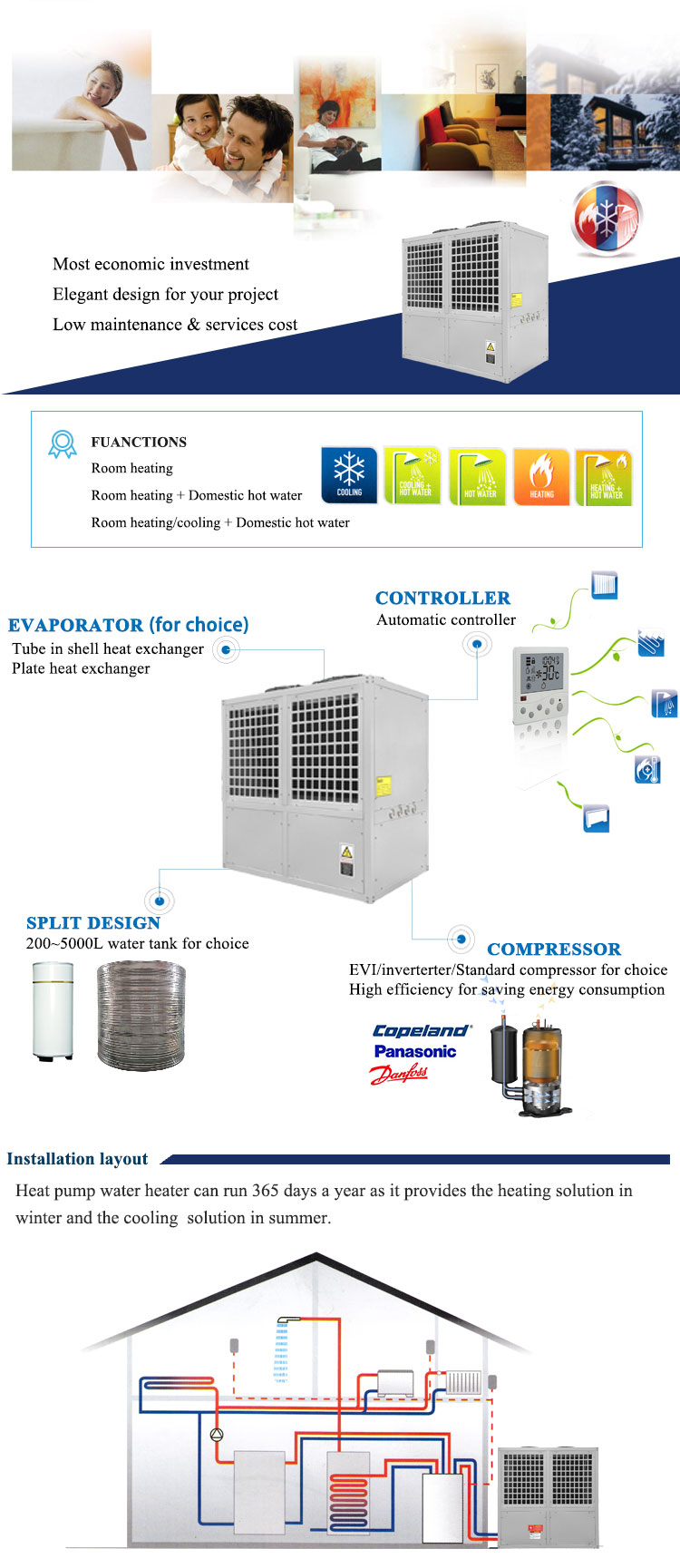 air to water industrial air heat pump price best