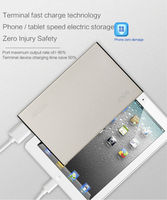 ultra slim portable mobile charger smart power bank 20000mah for tablet