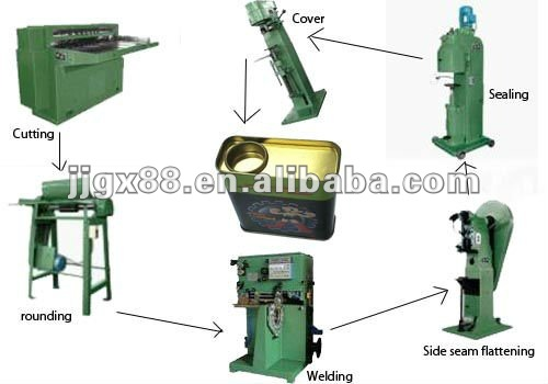 paint oil chemical can making machine