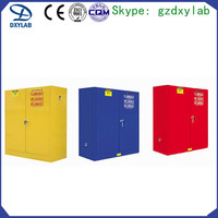 Fireproof explosion resistance flammable liquids storage safety flammable storage cabinet