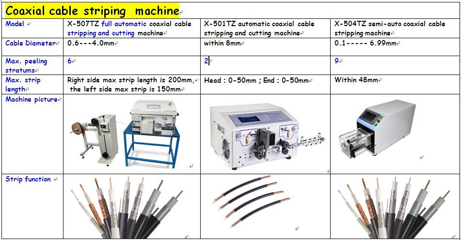 Auto Wire Stripping Cutting machine,automation wire cut and strip machine X-501T