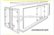 Plastic reefer box made in China
