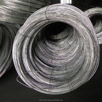 2015 product manufacturer Anping low price iron electro&hot dipped galvanized binding wire