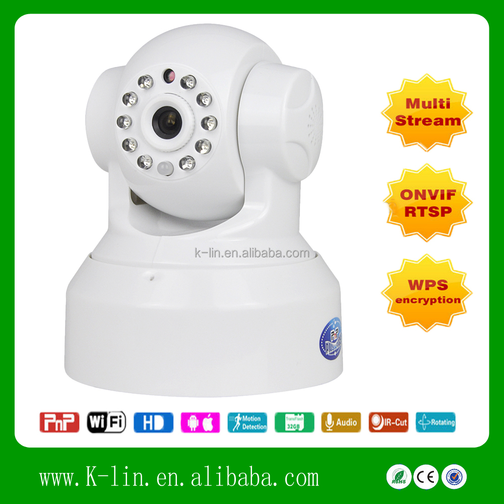 HOT Sell Factory Directly Low Price PNP Camera M-JPEG CMOS ,Tow Way Audio,Indoor Pan/tilt Multi View IP Wireless Camera