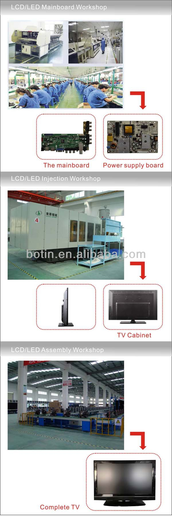 4:3 V59 Soluction recycle A grade panel wholesale 15 inch TV LCD