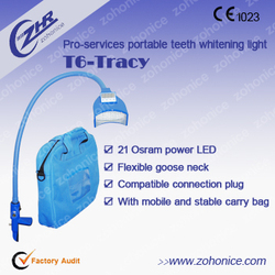 T6 crest teeth whitestrips