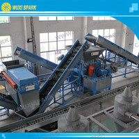 Full-Automatic Tyre Recycling Equipment Line In Stock for sale