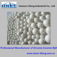 HNEC Grinding Media Zirconia Ceramic Ball