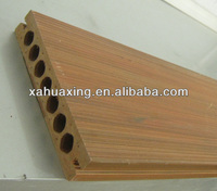 Raw material sawdust and scrap plastics wood products wpc decking