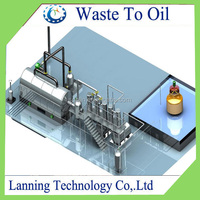 Hot sale high technology tire oil refine machine to diesel oil