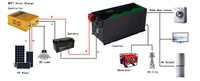 10000 watt Inbuilt MPPT Charge Regulator Power Inverters For Consulta