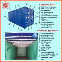container door handle lock