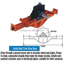 powder coating line Conveyor chains Belt drive on swing base