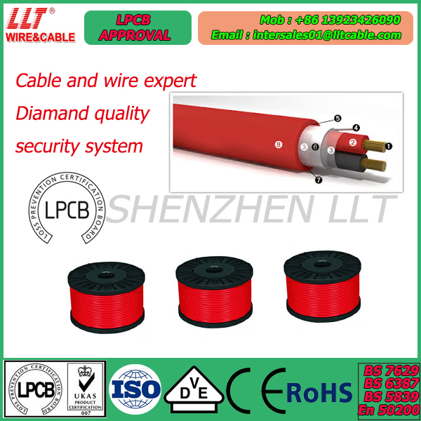 High Temperature Mica Fire Resistant Alarm Cable From China Stranded Copper Wire