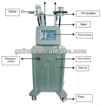 fast slim!!!ultrasonic liposuction cavitation machine ultra cavitation