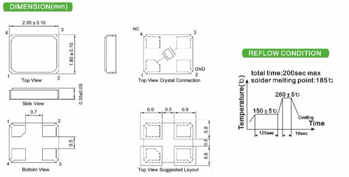 Crystal 32 MHz SMD 2016