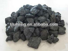 low sulphur met coke with good quality