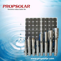 4inch high pressure electric water pump motor with best price portable solar water pump