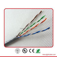 Big Promotion 100% Fluke passed 305m CAT5e UTP flat utp cat 5 lan cable