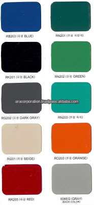 KOREA PPGI PREPAINTED STEEL