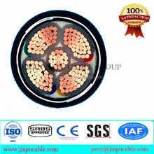 low price high quality factory director supply power cable hs code for cable
