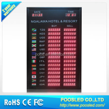 bank exchange signage panel \ bank led exchange rate display \ currency exchange screen sign