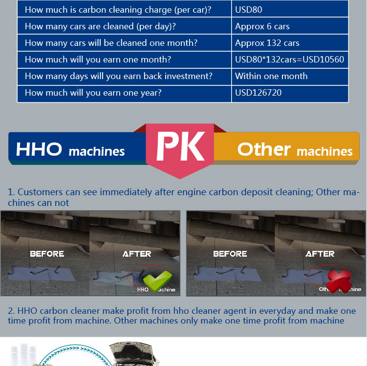 HHO carbon clean machine prices for catalytic converter