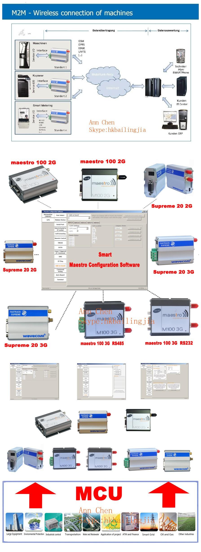 Wavecom RS232/RS485/RJ45 Q2687 2G EDGE Modem Fastrack Supreme 20 Modem