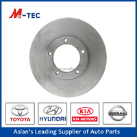 Auto spare part auto brake discs car accessories brake rotor 43512-26040