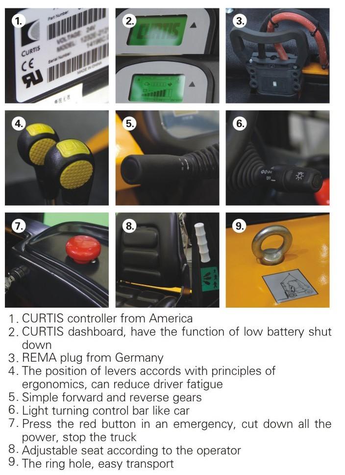 CPD25 details2 -