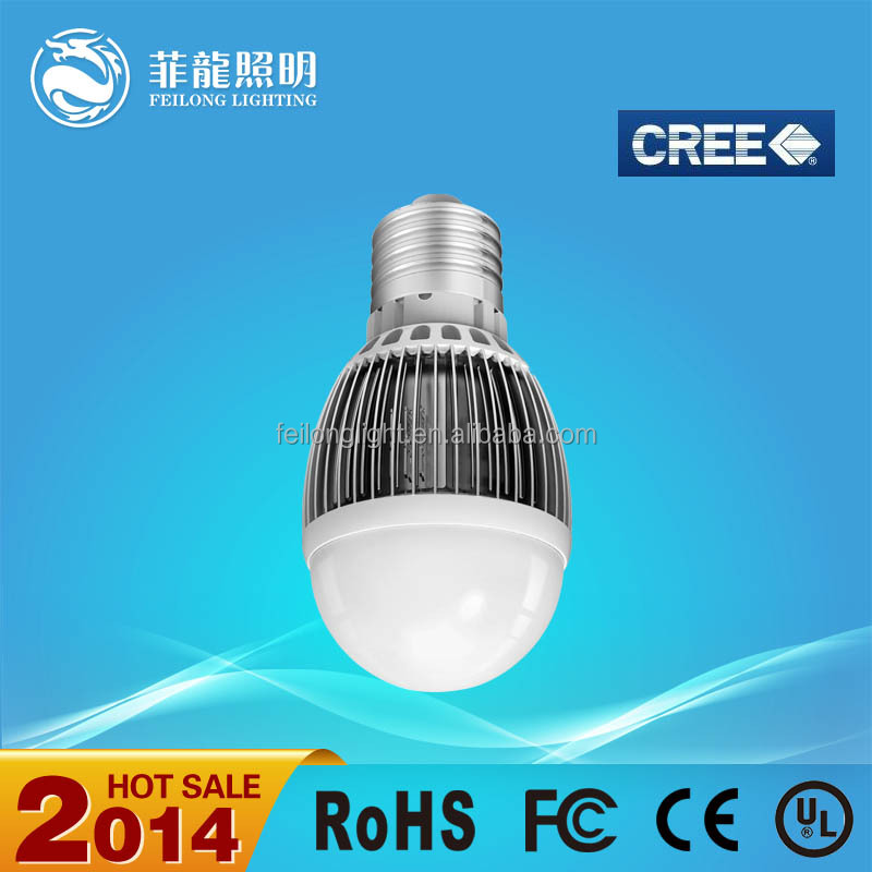 CE Fair warm white led safe and reliable used coffee house 3w led bulb lighting