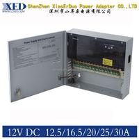 XED Electrical Equipment Supplies Dc 200w