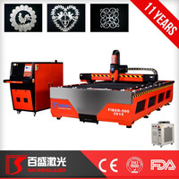 High-end handmade Reasonable Price airplane model laser cutting machine Wholesale