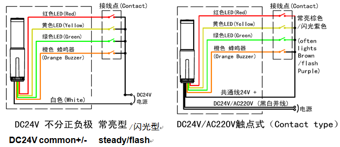Led stack flashing light three tiers tower light 24v220v pnp wiring installation guide asfbconference2016 Gallery