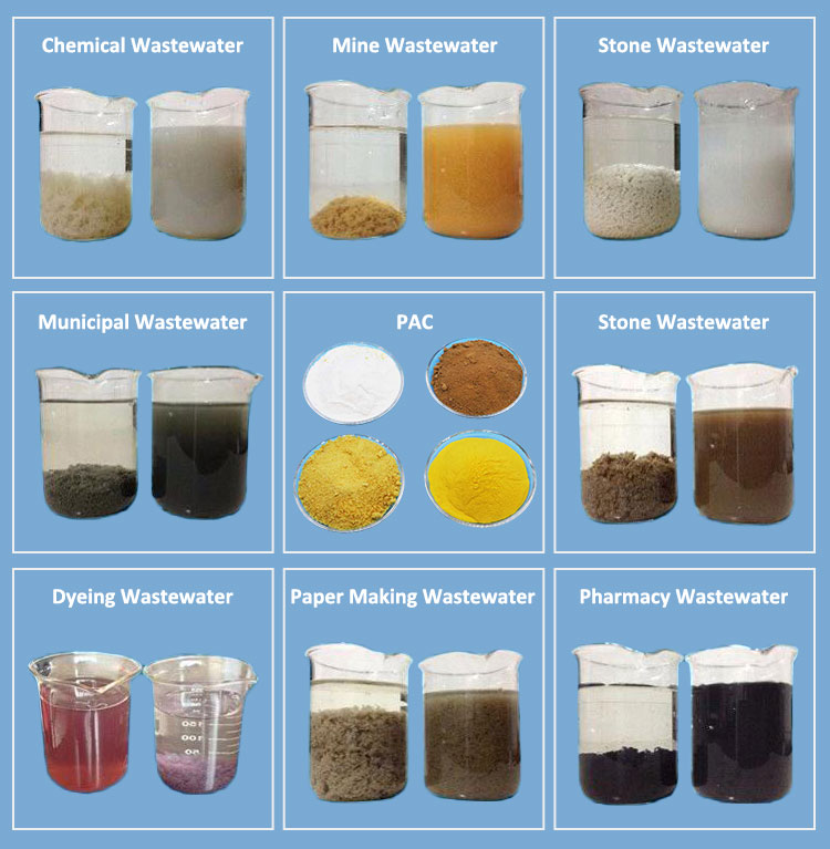 Anti-scale Chemical Scale Inhibitor for Swimming Pools Chemical Powder
