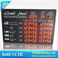 foreign currency exchange rate indicatory board