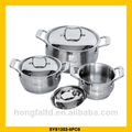 2015 non stick pot with great price