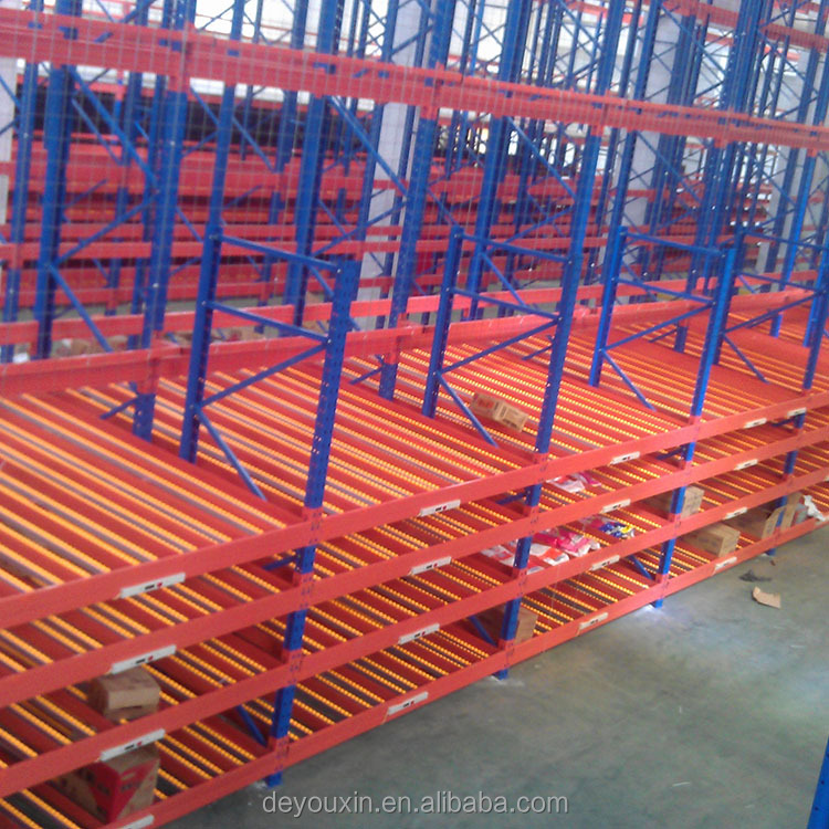 China supplier fifo conveyorgravity <strong>rack</strong> with steel for shop online and industry