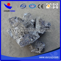 china supply calcium silicon metal with best quality and price