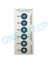 Combined Reversible and Irreversible Humidity indicator Card