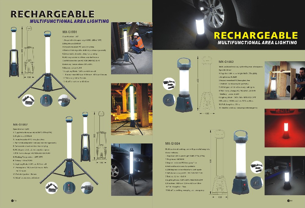 New products!!!!LED work light 12W Multifunctional working light with powerful magnet