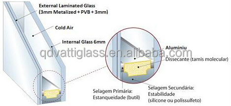 Double glazing insulated outdoor glass panels hollow for Thickness of glass wall for exterior
