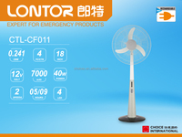 LONTOR hot sale fans