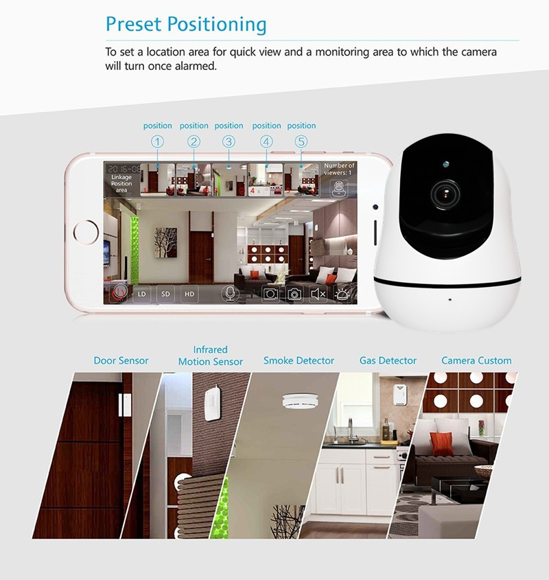 YI Dome Camera Pan/Tilt/Zoom Wireless IP Security Surveillance System 720p HD Night Vision unicorn horn