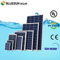 cost of solar panel in india high performance
