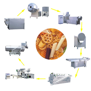 Fried Tortilla Chips Snack Production Line Machinery