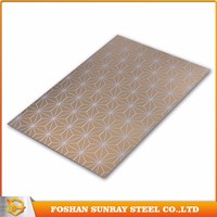China Supplier 0.8mm Thick stainless steel sheet usa